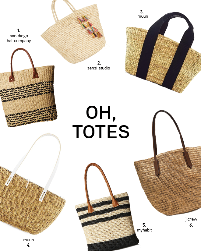 Lately Loving: Totes